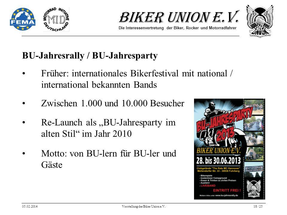 Biker Union e.V. Die Interessenvertretung der Biker, Rocker und Motorradfahrer 05.02.2014Vorstellung der Biker Union e.V.18 / 25 BU-Jahresrally / BU-J