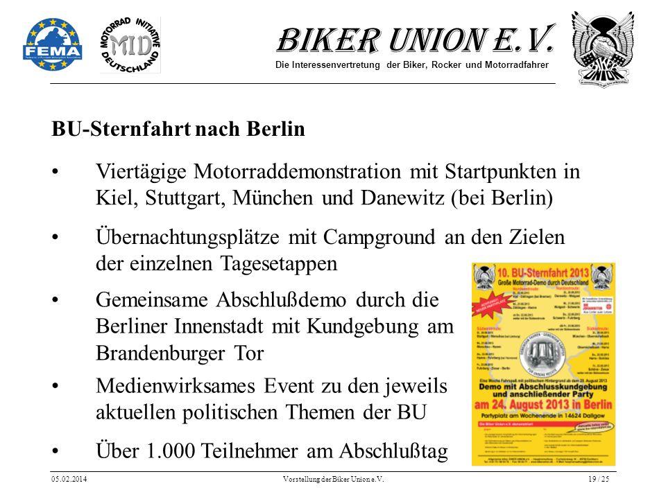 Biker Union e.V. Die Interessenvertretung der Biker, Rocker und Motorradfahrer 05.02.2014Vorstellung der Biker Union e.V.19 / 25 Übernachtungsplätze m