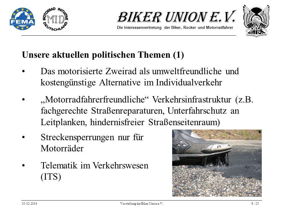 Biker Union e.V. Die Interessenvertretung der Biker, Rocker und Motorradfahrer 05.02.2014Vorstellung der Biker Union e.V.8 / 25 Unsere aktuellen polit