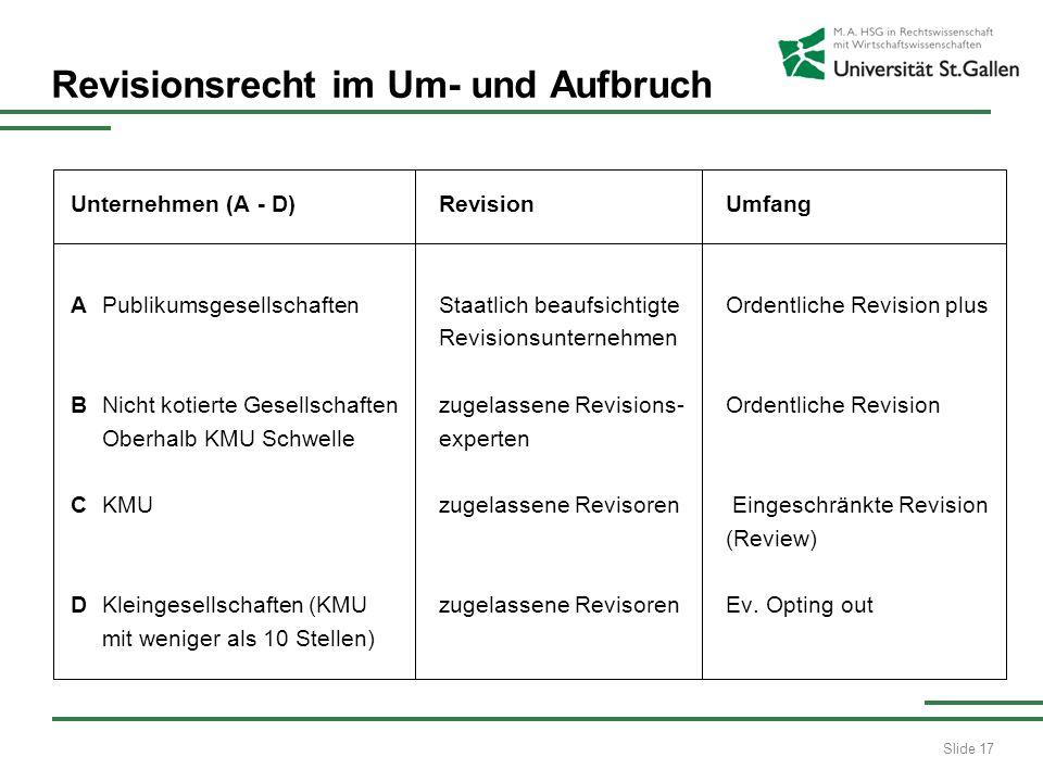 Slide 17 Revisionsrecht im Um- und Aufbruch Unternehmen (A - D)RevisionUmfang APublikumsgesellschaftenStaatlich beaufsichtigte Ordentliche Revision pl