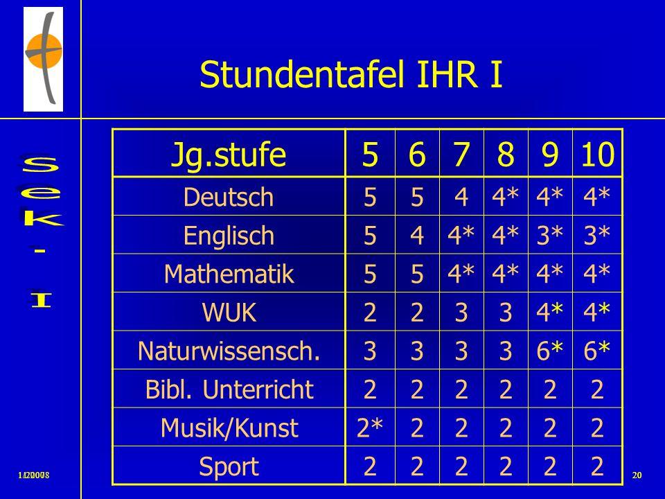 11/2008191/200719 Sekundarschule Integrierte Haupt- und Realschule Wahlpflichtbereich: Handwerklich-berufsvorbereitend Jahrgang1. Halbjahr2. Halbjahr