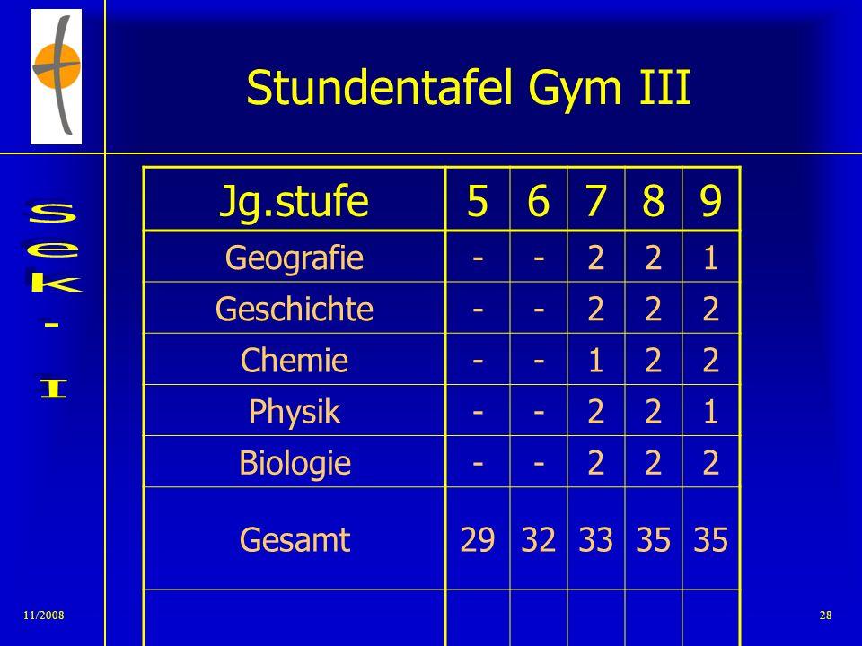 11/200827 Stundentafel Gym II Jg.stufe56789 2. Fremdsprache Spa, Fra, Lat -4433 Wahlpflicht---44 WAT----2 Textil/Techn.Werk.22 Verf.-/KlaR.-std.111--