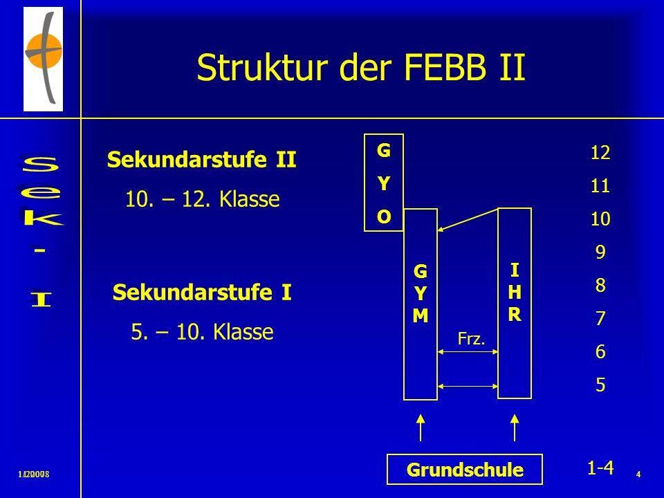 11/20083 Struktur der FEBB I Schulleiter Herr Balters Stellv. SL Herr GrollGroll Abt.leiter IHR Herr Relitz Abt.l. Gym Sek.I Herr Dr. Kipp Fachbereich