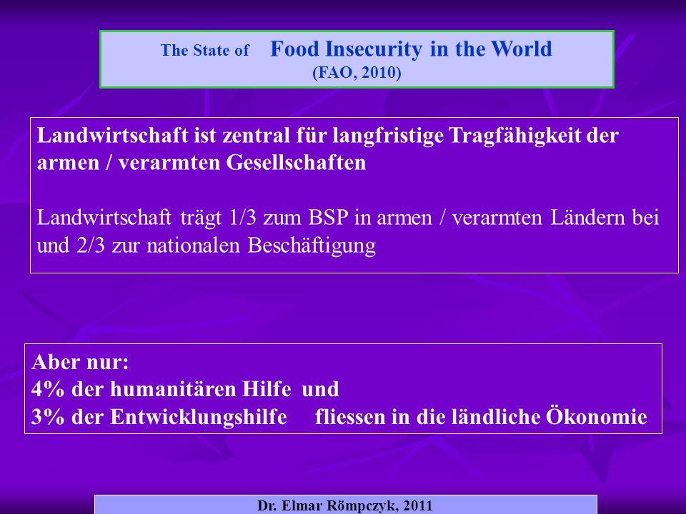 Dr. Elmar Römpczyk, 2011 The State of Food Insecurity in the World (FAO, 2010) Landwirtschaft ist zentral für langfristige Tragfähigkeit der armen / v