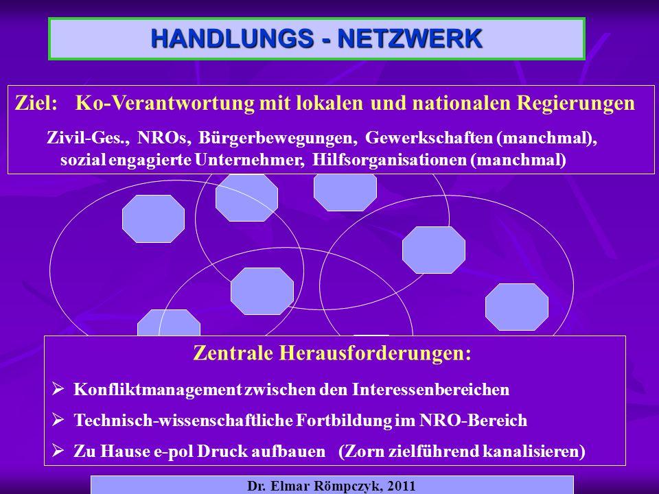 Dr. Elmar Römpczyk, 2011 HANDLUNGS - NETZWERK Zentrale Herausforderungen: Konfliktmanagement zwischen den Interessenbereichen Technisch-wissenschaftli