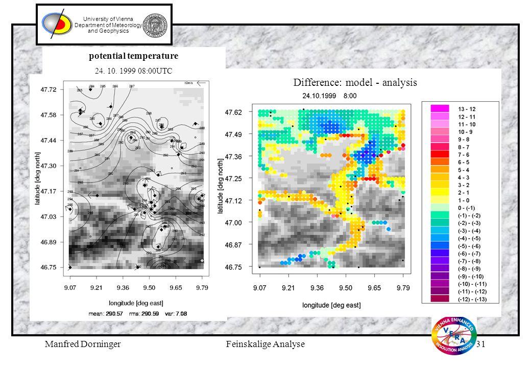 Manfred DorningerFeinskalige Analyse30 University of Vienna Department of Meteorology and Geophysics Legende zu Folie 29 (vorhergehend): Operationelle VERA-Analyse von Druck (Isolinien, Abstand: 1 hPa), Thetae (Farbflächen, Abstand: 2 K) und 10 m-Wind (Vektoren) für den 24.