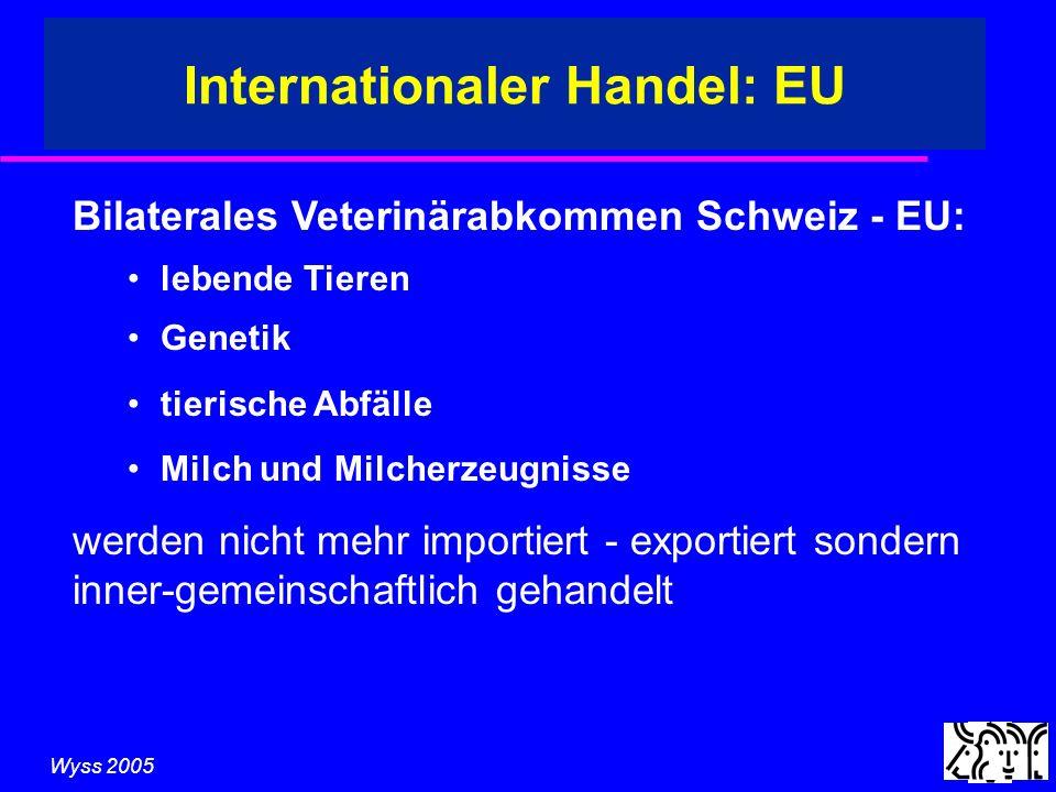 Wyss 2005 Internationaler Handel: EU Bilaterales Veterinärabkommen Schweiz - EU: lebende Tieren Genetik tierische Abfälle Milch und Milcherzeugnisse werden nicht mehr importiert - exportiert sondern inner-gemeinschaftlich gehandelt
