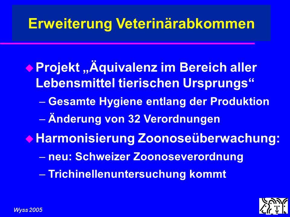 Wyss 2005 Erweiterung Veterinärabkommen u Projekt Äquivalenz im Bereich aller Lebensmittel tierischen Ursprungs –Gesamte Hygiene entlang der Produktion –Änderung von 32 Verordnungen u Harmonisierung Zoonoseüberwachung: –neu: Schweizer Zoonoseverordnung –Trichinellenuntersuchung kommt