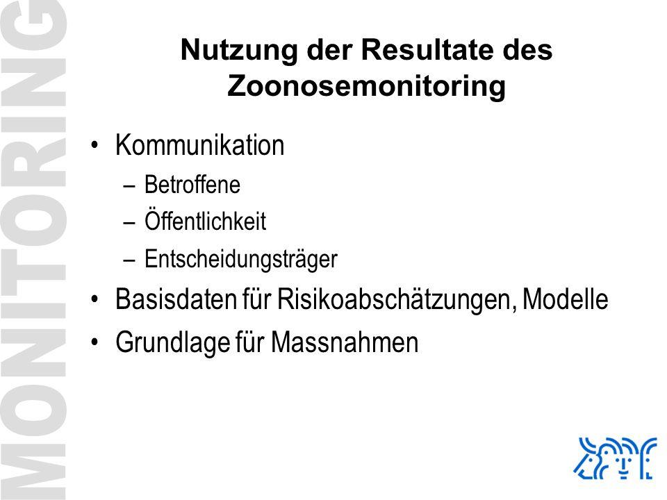Nutzung der Resultate des Zoonosemonitoring Kommunikation –Betroffene –Öffentlichkeit –Entscheidungsträger Basisdaten für Risikoabschätzungen, Modelle
