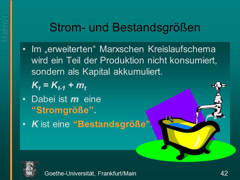 Goethe-Universität, Frankfurt/Main 42 Strom- und Bestandsgrößen Im erweiterten Marxschen Kreislaufschema wird ein Teil der Produktion nicht konsumiert
