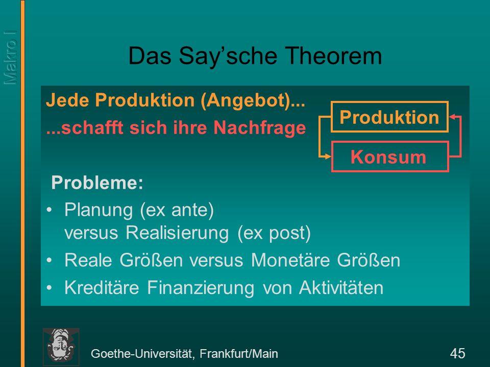 Goethe-Universität, Frankfurt/Main 45 Das Saysche Theorem Jede Produktion (Angebot)......schafft sich ihre Nachfrage Probleme: Planung (ex ante) versu