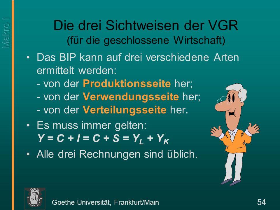 Goethe-Universität, Frankfurt/Main 54 Die drei Sichtweisen der VGR (für die geschlossene Wirtschaft) Das BIP kann auf drei verschiedene Arten ermittel