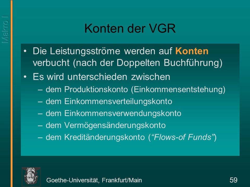 Goethe-Universität, Frankfurt/Main 59 Konten der VGR Die Leistungsströme werden auf Konten verbucht (nach der Doppelten Buchführung) Es wird unterschi