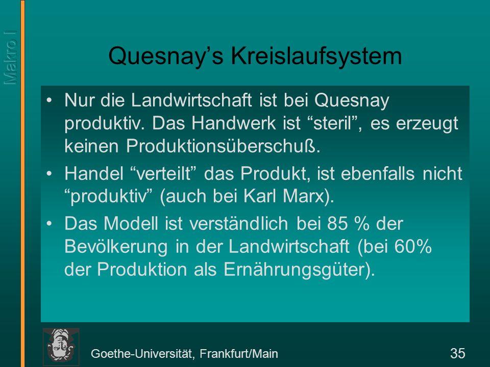 Goethe-Universität, Frankfurt/Main 35 Quesnays Kreislaufsystem Nur die Landwirtschaft ist bei Quesnay produktiv. Das Handwerk ist steril, es erzeugt k