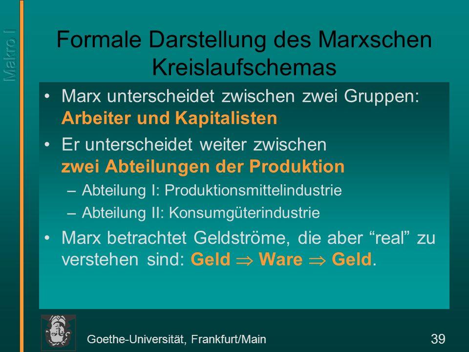 Goethe-Universität, Frankfurt/Main 40 Der Marxsche Mehrwert Der Mehrwert(m) ist ein Residuum, das man nach Abzug der laufenden Kosten des Materialeinsatzes c (konstantes Kapital) und der Lohnkosten v (variables Kapital) vom Wert der Produktion q erhält.