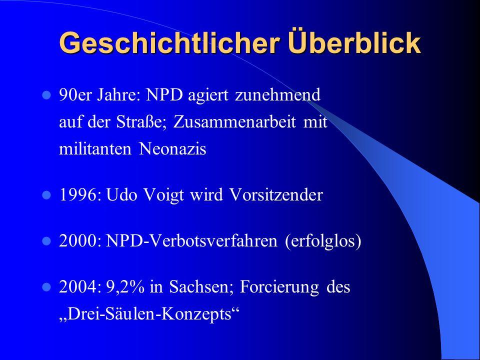 Geschichtlicher Überblick 90er Jahre: NPD agiert zunehmend auf der Straße; Zusammenarbeit mit militanten Neonazis 1996: Udo Voigt wird Vorsitzender 20