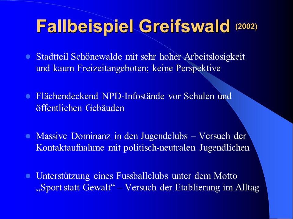 Fallbeispiel Greifswald (2002) Stadtteil Schönewalde mit sehr hoher Arbeitslosigkeit und kaum Freizeitangeboten; keine Perspektive Flächendeckend NPD-