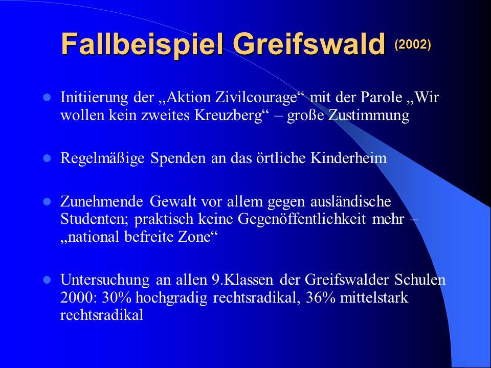 Fallbeispiel Greifswald (2002) Initiierung der Aktion Zivilcourage mit der Parole Wir wollen kein zweites Kreuzberg – große Zustimmung Regelmäßige Spe