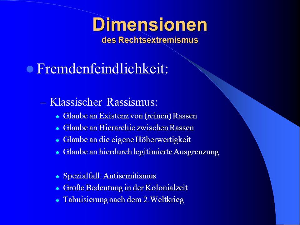 Dimensionen des Rechtsextremismus Fremdenfeindlichkeit: – Klassischer Rassismus: Glaube an Existenz von (reinen) Rassen Glaube an Hierarchie zwischen