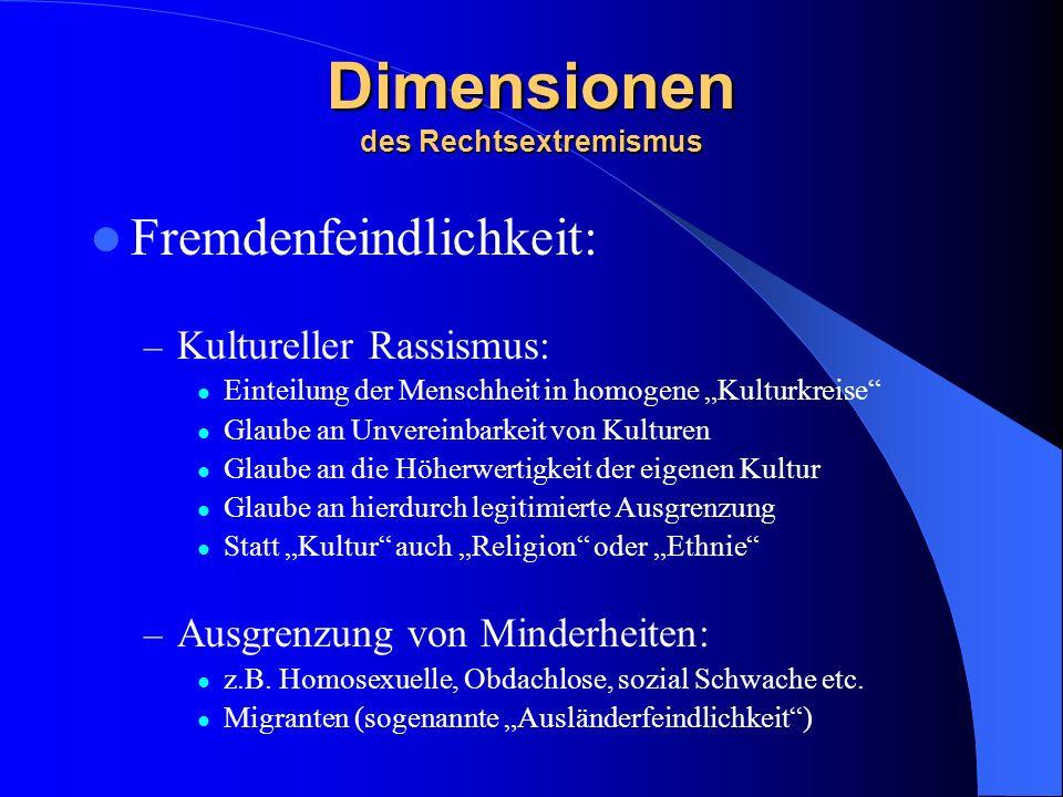 Dimensionen des Rechtsextremismus Fremdenfeindlichkeit: – Kultureller Rassismus: Einteilung der Menschheit in homogene Kulturkreise Glaube an Unverein