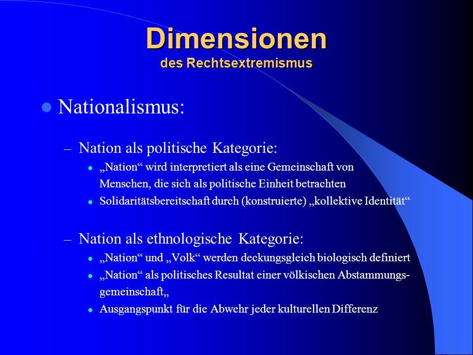 Nationalismus: – Nation als politische Kategorie: Nation wird interpretiert als eine Gemeinschaft von Menschen, die sich als politische Einheit betrac