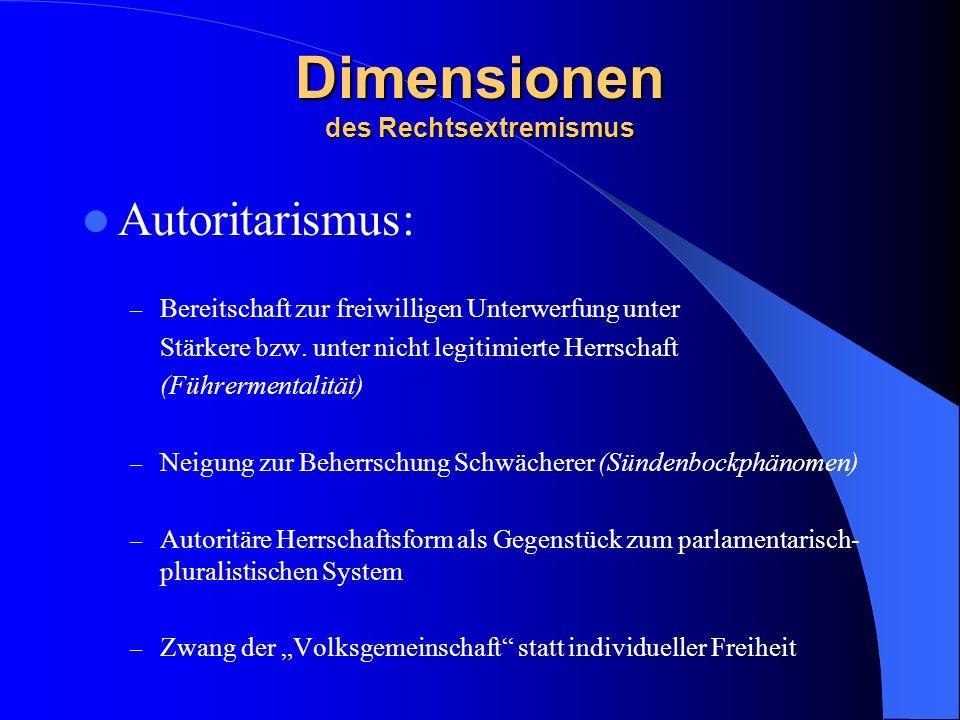 Autoritarismus: – Bereitschaft zur freiwilligen Unterwerfung unter Stärkere bzw. unter nicht legitimierte Herrschaft (Führermentalität) – Neigung zur