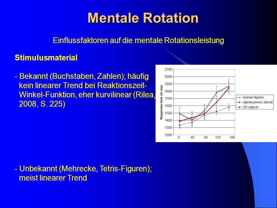 Mentale Rotation Stimulusmaterial - Bekannt (Buchstaben, Zahlen); häufig kein linearer Trend bei Reaktionszeit- Winkel-Funktion, eher kurvilinear (Ril