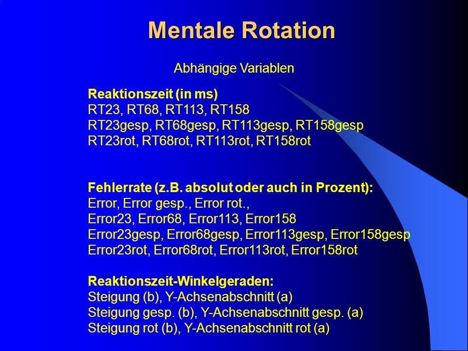 Mentale Rotation Abhängige Variablen Reaktionszeit (in ms) RT23, RT68, RT113, RT158 RT23gesp, RT68gesp, RT113gesp, RT158gesp RT23rot, RT68rot, RT113ro