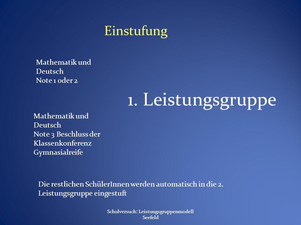 Einstufung Mathematik und Deutsch Note 1 oder 2 Mathematik und Deutsch Note 3 Beschluss der Klassenkonferenz Gymnasialreife 1.