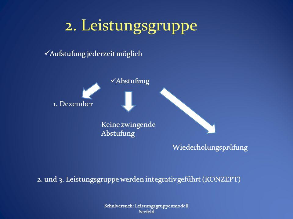 2. Leistungsgruppe Aufstufung jederzeit möglich Abstufung 1.