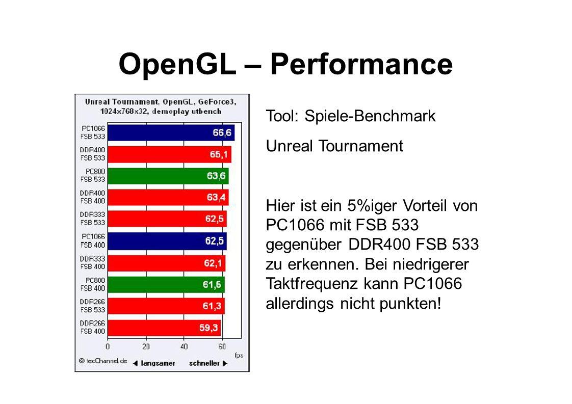 OpenGL – Performance Tool: Spiele-Benchmark Unreal Tournament Hier ist ein 5%iger Vorteil von PC1066 mit FSB 533 gegenüber DDR400 FSB 533 zu erkennen.