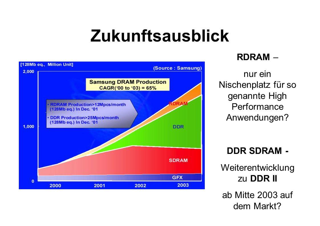 Zukunftsausblick RDRAM – nur ein Nischenplatz für so genannte High Performance Anwendungen? DDR SDRAM - Weiterentwicklung zu DDR II ab Mitte 2003 auf