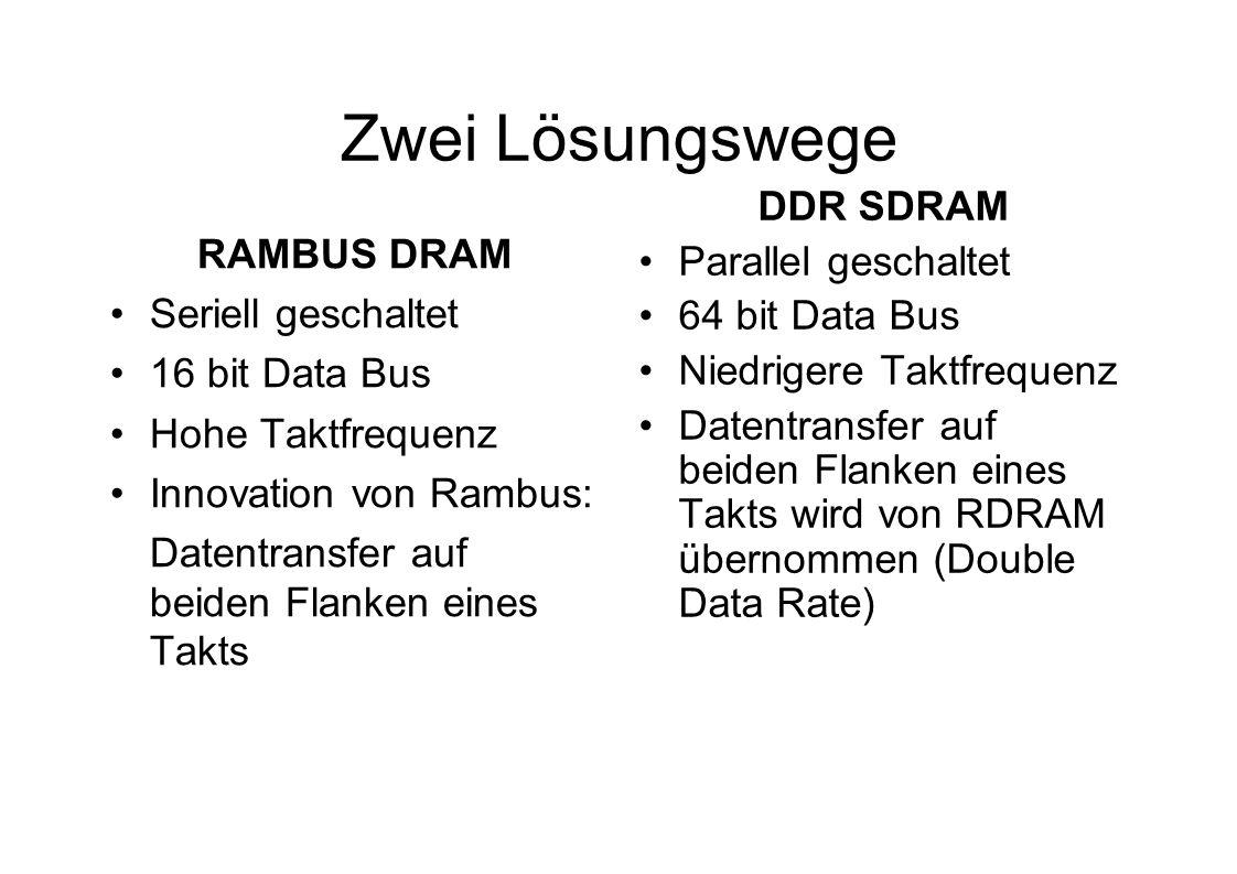 Zwei Lösungswege RAMBUS DRAM Seriell geschaltet 16 bit Data Bus Hohe Taktfrequenz Innovation von Rambus: Datentransfer auf beiden Flanken eines Takts