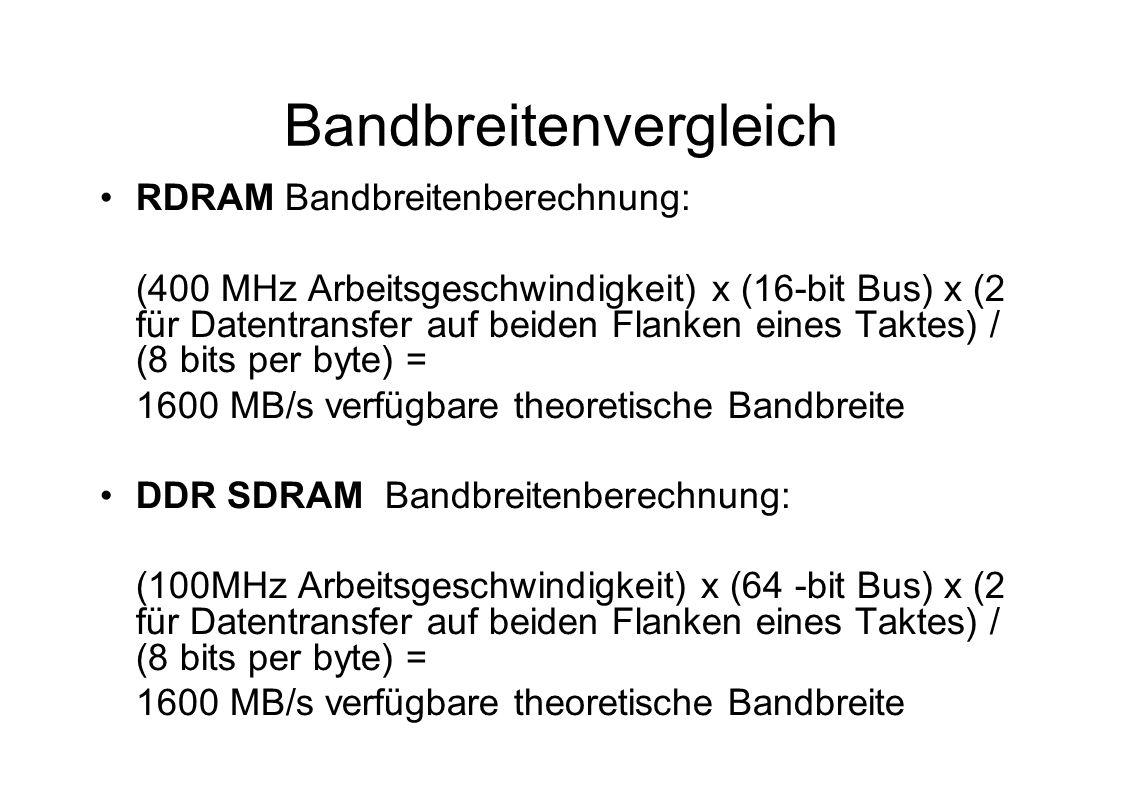 Bandbreitenvergleich RDRAM Bandbreitenberechnung: (400 MHz Arbeitsgeschwindigkeit) x (16-bit Bus) x (2 für Datentransfer auf beiden Flanken eines Takt