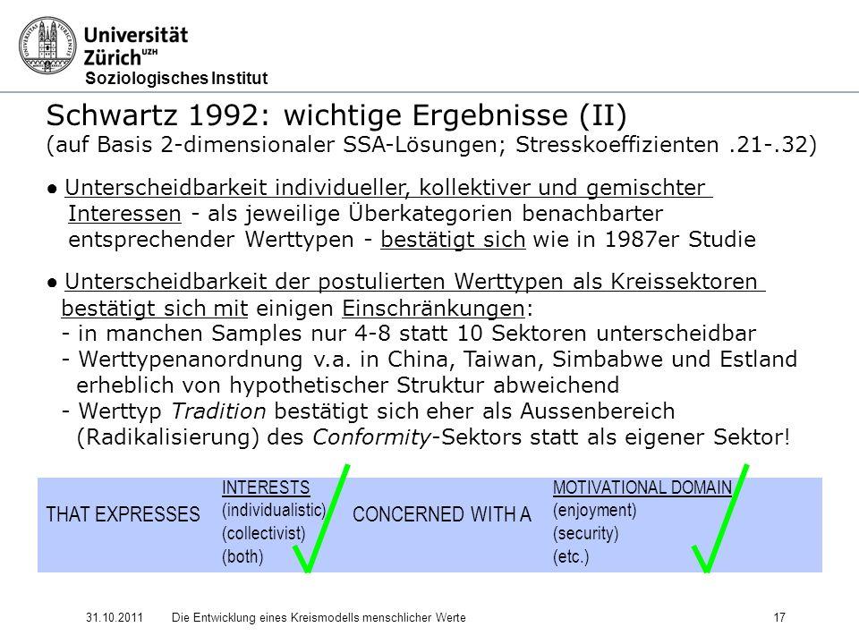 Soziologisches Institut 31.10.2011Die Entwicklung eines Kreismodells menschlicher Werte 17 Schwartz 1992: wichtige Ergebnisse (II) (auf Basis 2-dimensionaler SSA-Lösungen; Stresskoeffizienten.21-.32) Unterscheidbarkeit individueller, kollektiver und gemischter Interessen - als jeweilige Überkategorien benachbarter entsprechender Werttypen - bestätigt sich wie in 1987er Studie Unterscheidbarkeit der postulierten Werttypen als Kreissektoren bestätigt sich mit einigen Einschränkungen: - in manchen Samples nur 4-8 statt 10 Sektoren unterscheidbar - Werttypenanordnung v.a.