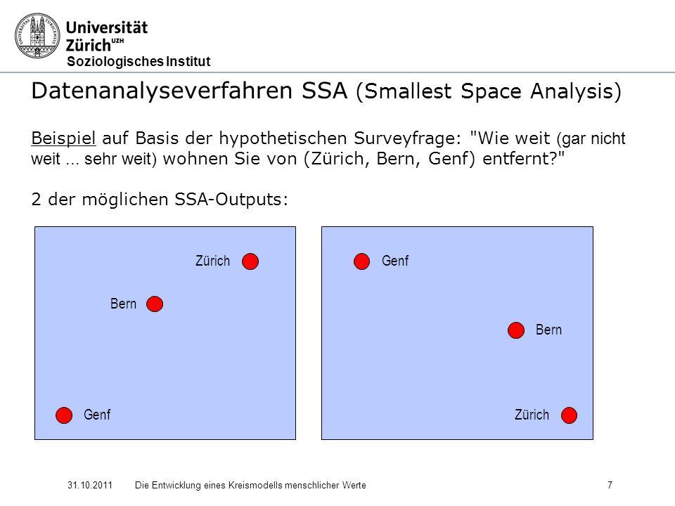 Soziologisches Institut 31.10.2011Die Entwicklung eines Kreismodells menschlicher Werte 7 Datenanalyseverfahren SSA (Smallest Space Analysis) Beispiel auf Basis der hypothetischen Surveyfrage: Wie weit (gar nicht weit...