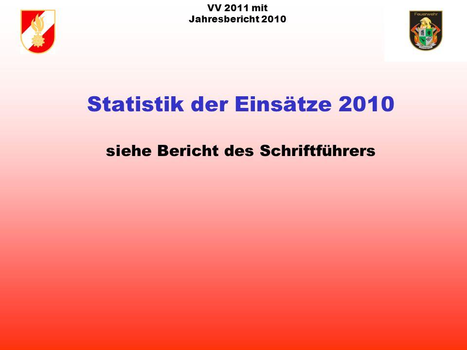 VV 2011 mit Jahresbericht 2010 hannes jahresbe Gemeinde Einsätze1.doc FF Bergern:37 Einsätze FF Bruckmühl:53 Einsätze FF Ottnang:87 EinsätzeFF Plötzenedt:29 Einsätze