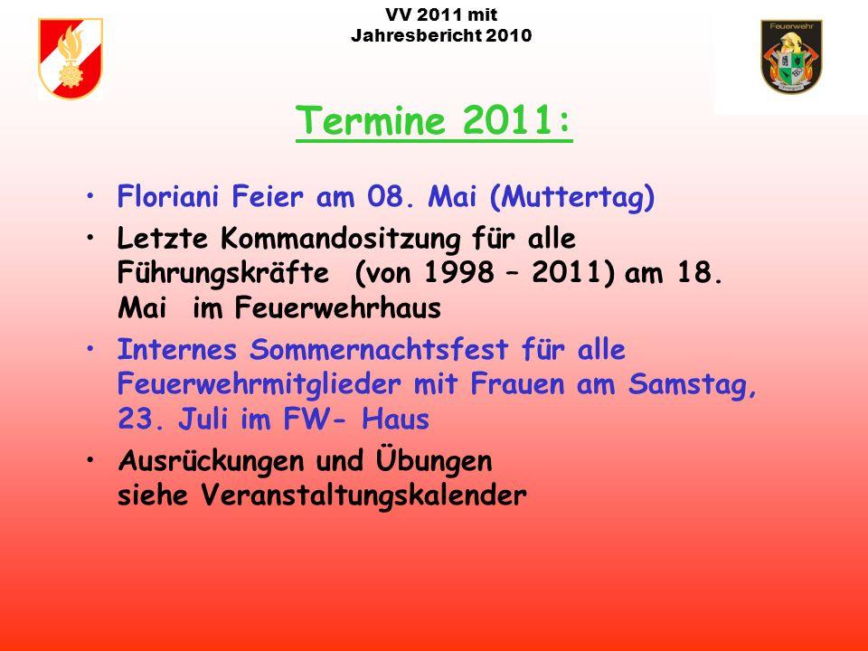 VV 2011 mit Jahresbericht 2010 Laufende Transferzahlungen der Gemeinde Ottnang a.H.