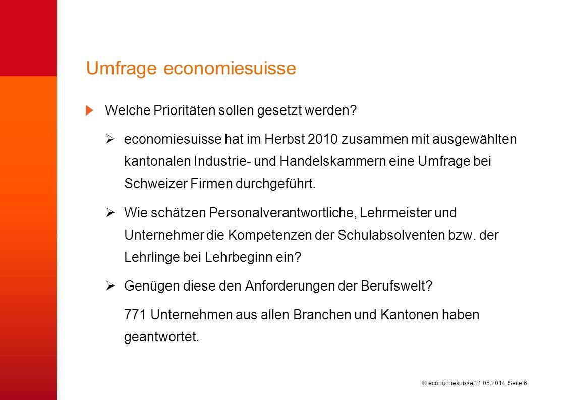 © economiesuisse21.05.2014 Seite 7 Fachkompetenzen: Wie werden die Leistungen der heutigen Schulabgänger beurteilt.