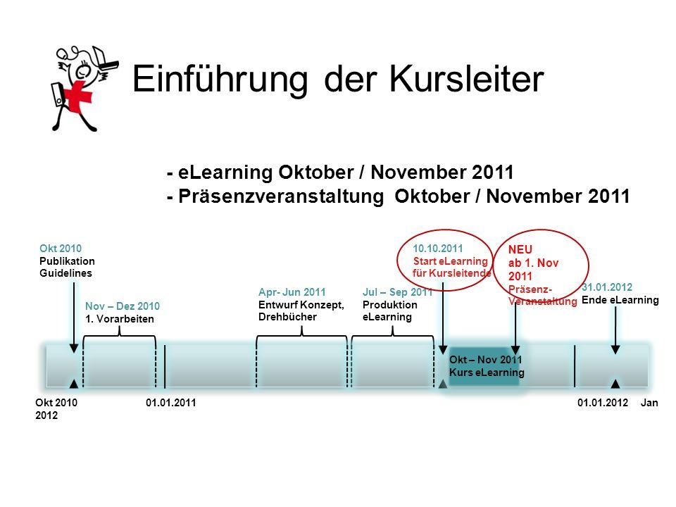 Einführung der Kursleiter Okt 2010 01.01.2011 01.01.2012 Jan 2012 Okt 2010 Publikation Guidelines Nov – Dez 2010 1.