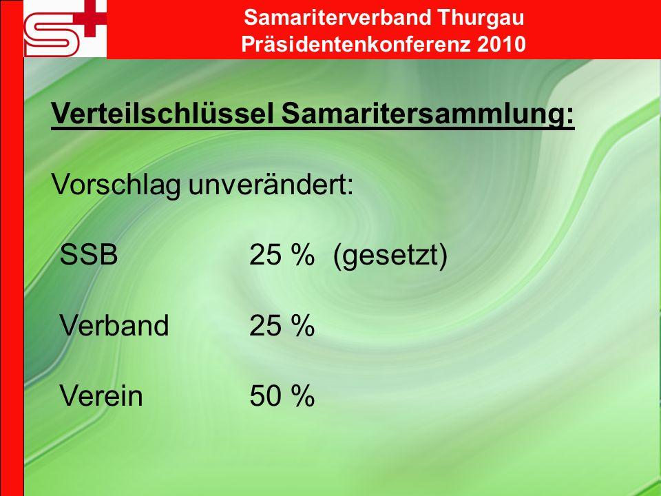 Verteilschlüssel Samaritersammlung: Vorschlag unverändert: SSB25 % (gesetzt) Verband25 % Verein50 % Samariterverband Thurgau Präsidentenkonferenz 2010