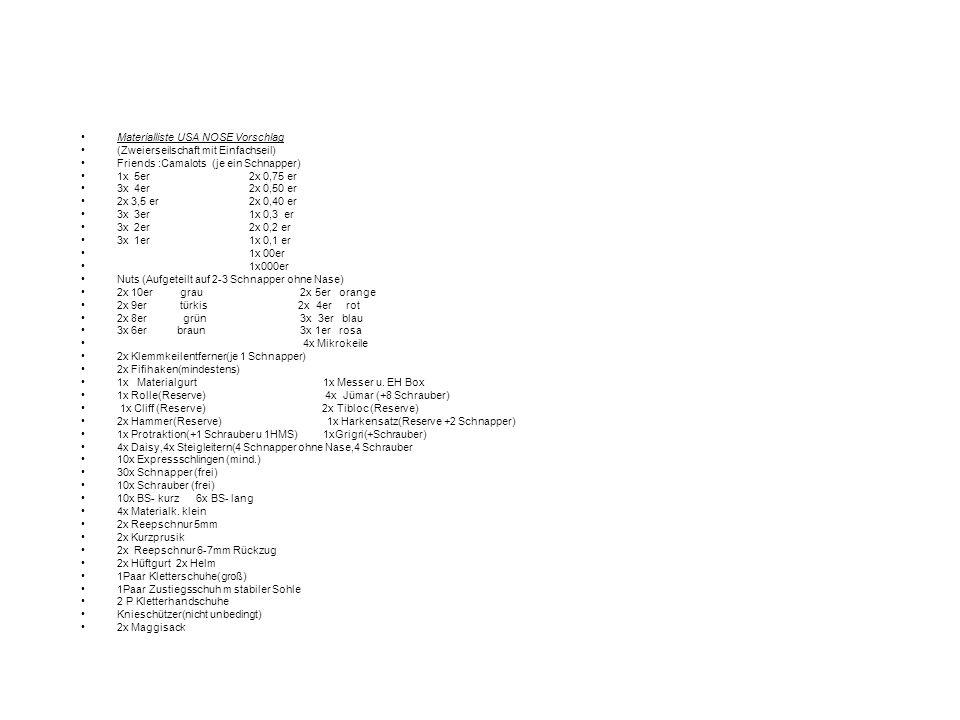 Materialliste USA NOSE Vorschlag (Zweierseilschaft mit Einfachseil) Friends :Camalots (je ein Schnapper) 1x 5er 2x 0,75 er 3x 4er 2x 0,50 er 2x 3,5 er 2x 0,40 er 3x 3er 1x 0,3 er 3x 2er 2x 0,2 er 3x 1er 1x 0,1 er 1x 00er 1x000er Nuts (Aufgeteilt auf 2-3 Schnapper ohne Nase) 2x 10er grau 2x 5er orange 2x 9er türkis 2x 4er rot 2x 8er grün 3x 3er blau 3x 6er braun 3x 1er rosa 4x Mikrokeile 2x Klemmkeilentferner(je 1 Schnapper) 2x Fifihaken(mindestens) 1x Materialgurt 1x Messer u.