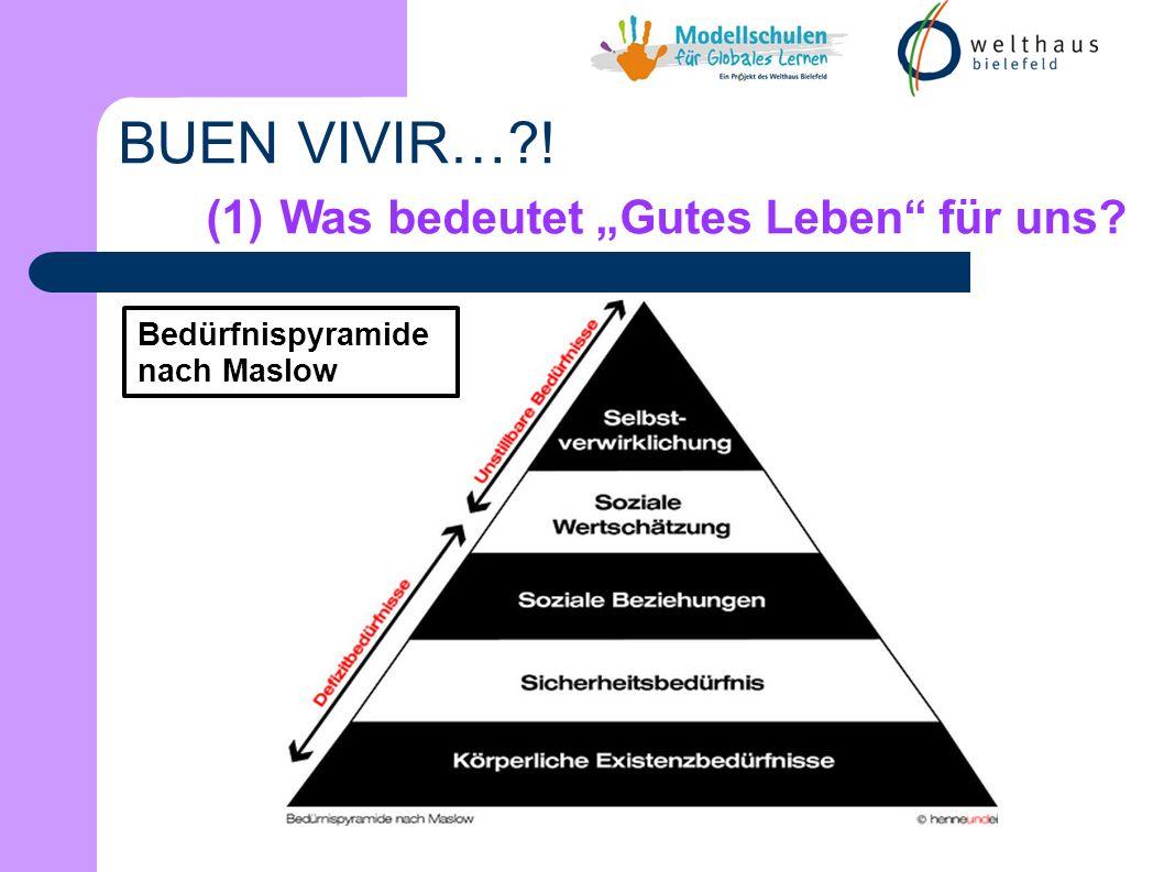 Bedürfnispyramide nach Maslow BUEN VIVIR…?! (1) Was bedeutet Gutes Leben für uns?