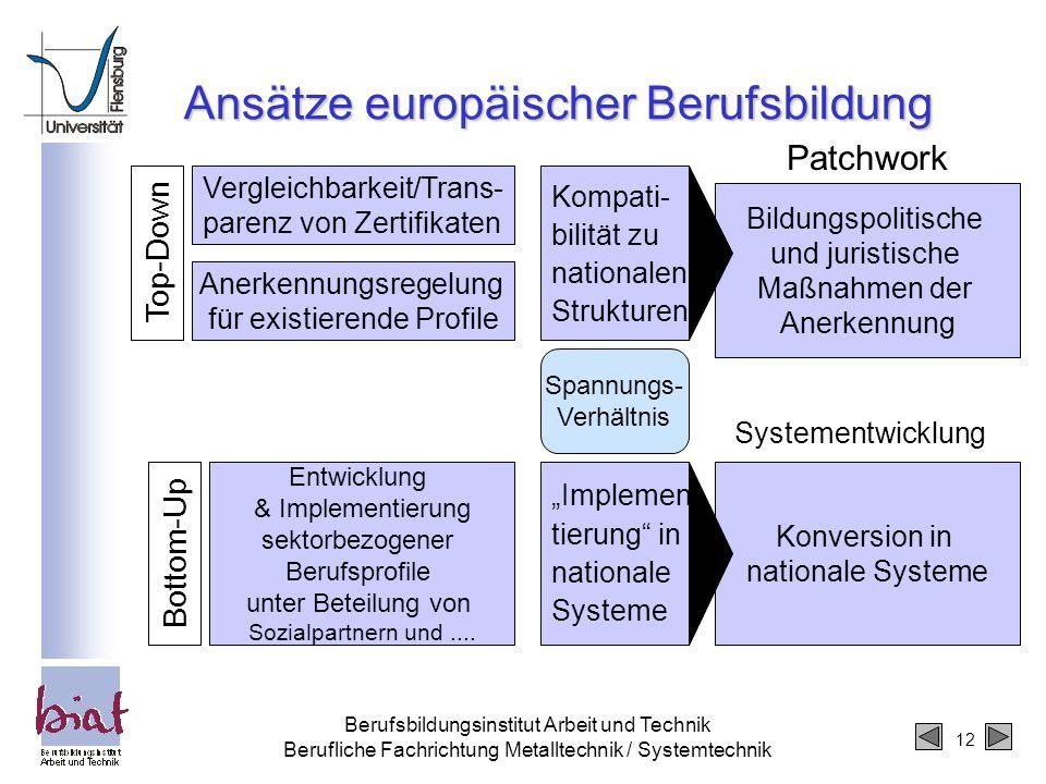 12 Berufsbildungsinstitut Arbeit und Technik Berufliche Fachrichtung Metalltechnik / Systemtechnik Konversion in nationale Systeme Bildungspolitische