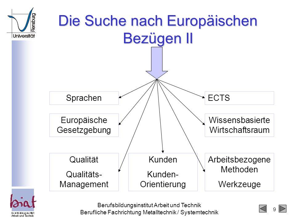 9 Berufsbildungsinstitut Arbeit und Technik Berufliche Fachrichtung Metalltechnik / Systemtechnik Die Suche nach Europäischen Bezügen II SprachenECTS