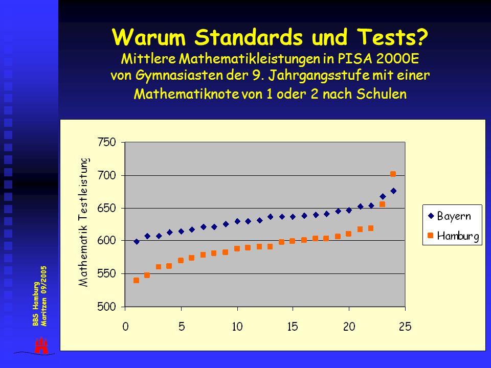 11 Warum Standards und Tests? Mittlere Mathematikleistungen in PISA 2000E von Gymnasiasten der 9. Jahrgangsstufe mit einer Mathematiknote von 1 oder 2