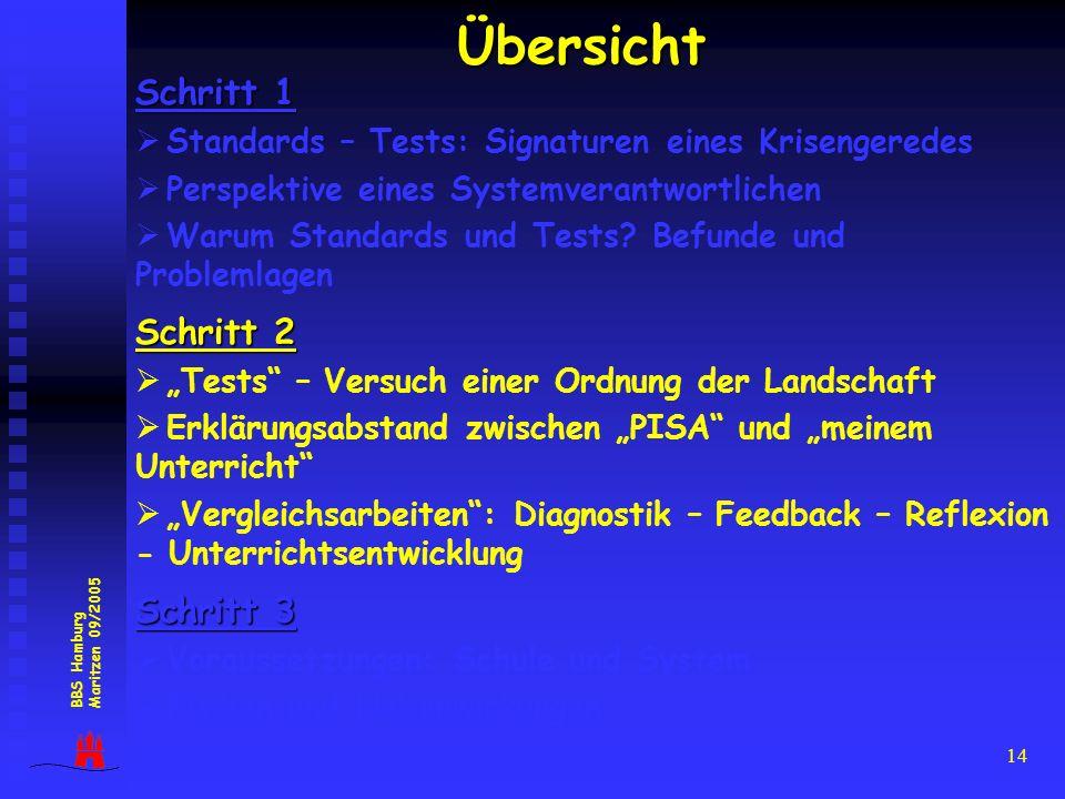 14 Übersicht Schritt 1 Standards – Tests: Signaturen eines Krisengeredes Perspektive eines Systemverantwortlichen Warum Standards und Tests? Befunde u
