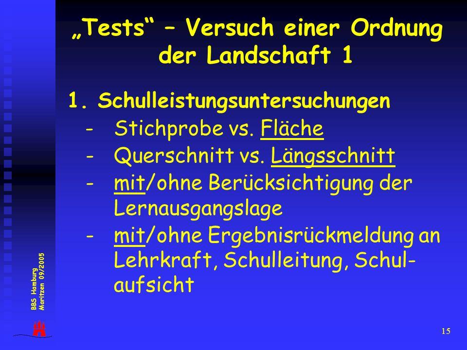 15 Tests – Versuch einer Ordnung der Landschaft 1 1. Schulleistungsuntersuchungen -Stichprobe vs. Fläche -Querschnitt vs. Längsschnitt -mit/ohne Berüc