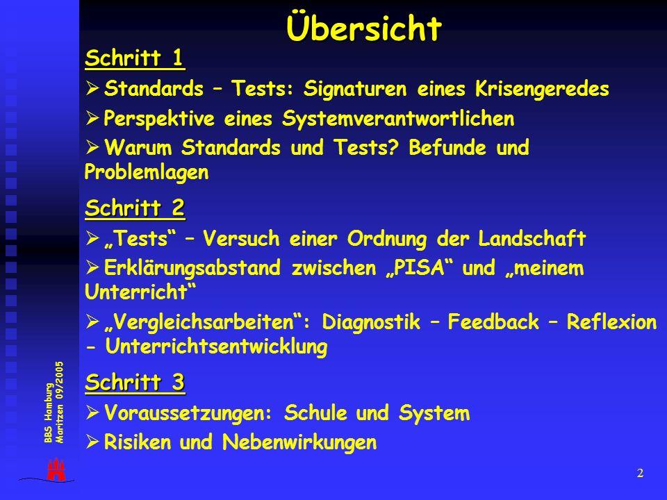 2 Übersicht Schritt 1 Standards – Tests: Signaturen eines Krisengeredes Perspektive eines Systemverantwortlichen Warum Standards und Tests? Befunde un