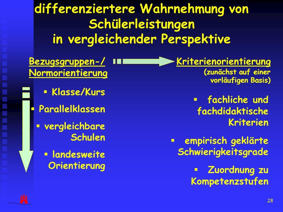 28 differenziertere Wahrnehmung von Schülerleistungen in vergleichender Perspektive Klasse/Kurs Parallelklassen vergleichbare Schulen landesweite Orie